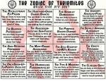 The Zodiac of Thelemites